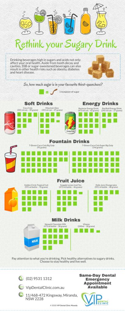 miranda dentist tips rethink your sugary drink